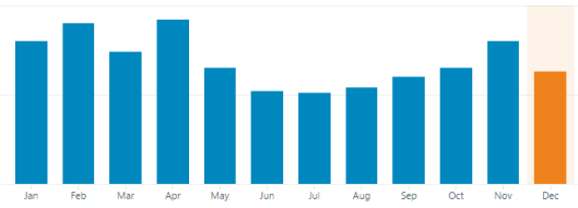 monthly_views